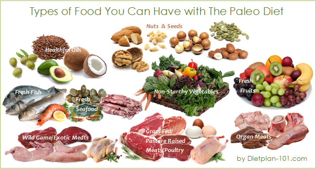paleo diet nuts and seeds